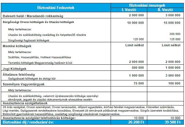 felelősségbiztosítás egyetlen költségek)